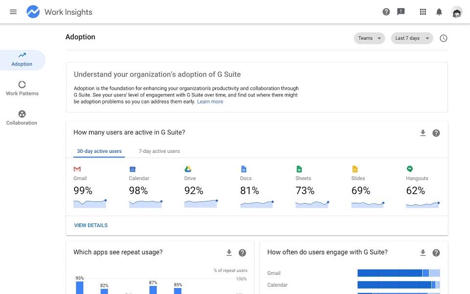 Google Meet work insight interface